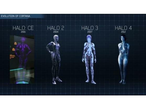 Die Entwicklung des Charakter-Designs von Halo 4-KI Cortana.