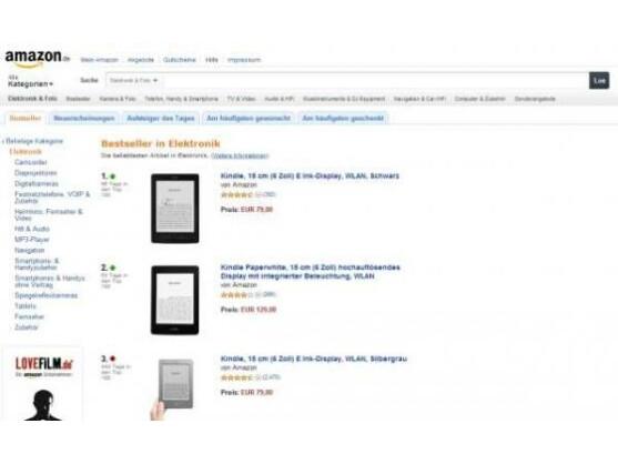 Keine Überraschung: E-Book-Reader Kindle ganz oben in den Bestseller-Listen von Amazon.