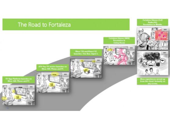 Kürzlich tauchte eine Präsentation von Microsoft zur Xbox 720 im Netz auf. (Bild: Präsentation via GameInformer.com