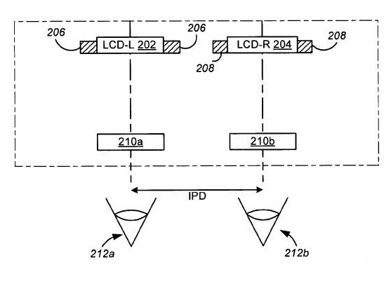 In dem Patent ist eine schematische Darstellung des Head-mounted Displays aufgeführt.