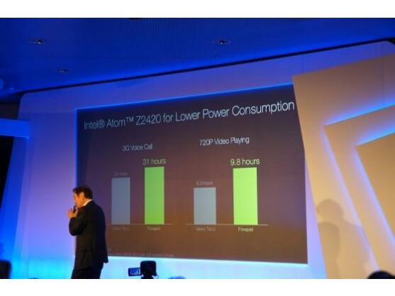 Beim Fonepad soll ein Intel Atom-Prozessor lange Akkulaufzeiten ermöglichen.