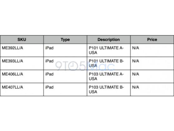 Kommt das iPad 4.bald mit 128 Gigabyte? Ein Screenshot, der dem Magazin 9to5mac vorliegt, deutet darauf hin.