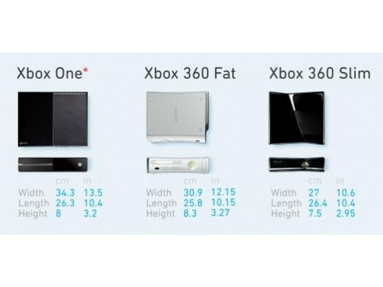 xbox one konsole soll zehn jahre always on betrieb. Black Bedroom Furniture Sets. Home Design Ideas