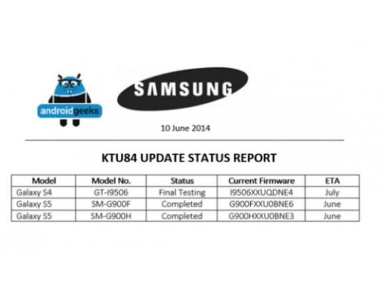 samsung galaxy s4 i9506 firmware 5.0.1