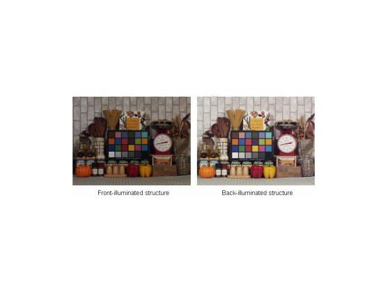 Beispielbilder: Links mit einem herkömmlichen Bildsensoren - Rechts mit dem neuen rückwärtig beleuchteten Sensor.