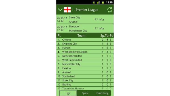 Fu Ball Live Statistiken App Update Ficantverbo Ml