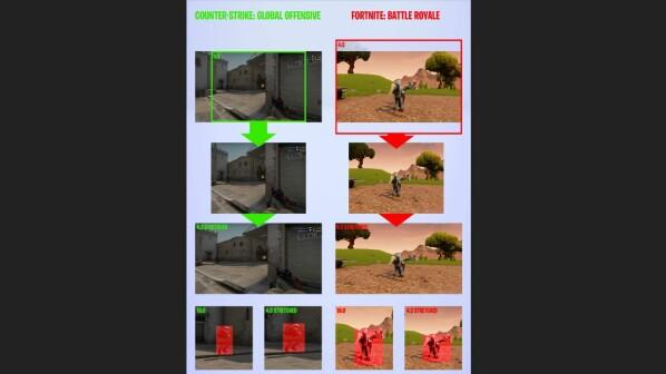 Fortnite: Leichter zielen im 4:3-Format? Screenshot