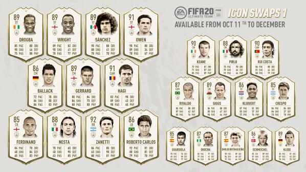 Fifa 20 Alle Icons Und Grosse Anderungen Icon Swaps