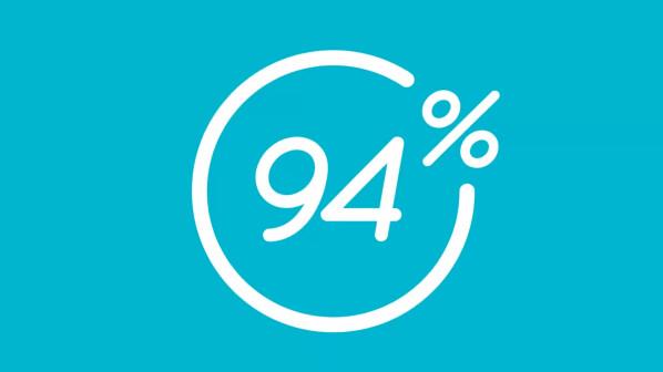Schön 94 Prozent: Lösung Aller Level (1 Bis 223) Von 94% In Der · 94 Badezimmer  Gegenstände ...