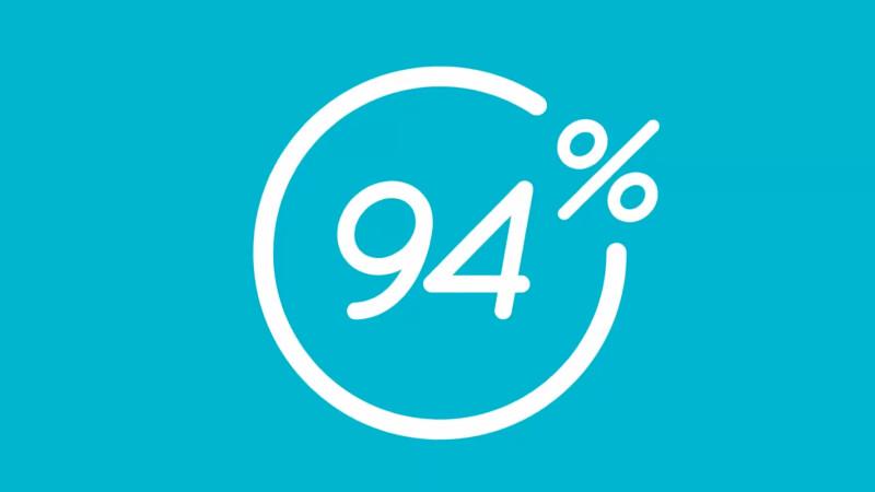 94 Prozent: Lösung Aller Level (1 Bis 223) Von 94% In Der. Badezimmer ...